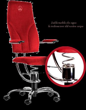 Sedia ergonomica al prezzo più basso per eliminare i dolori